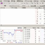 【GRC】Macでも使える数少ない順位チェックツール【無料版有】